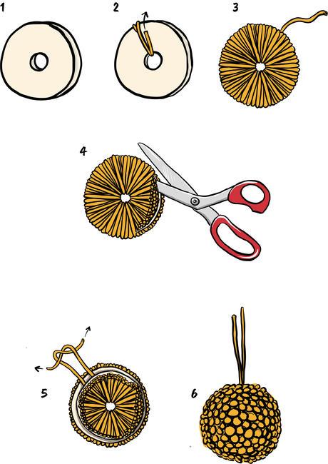Illustrasjoner over fremgangsmåten for hvordan man lager en dusk av garn.